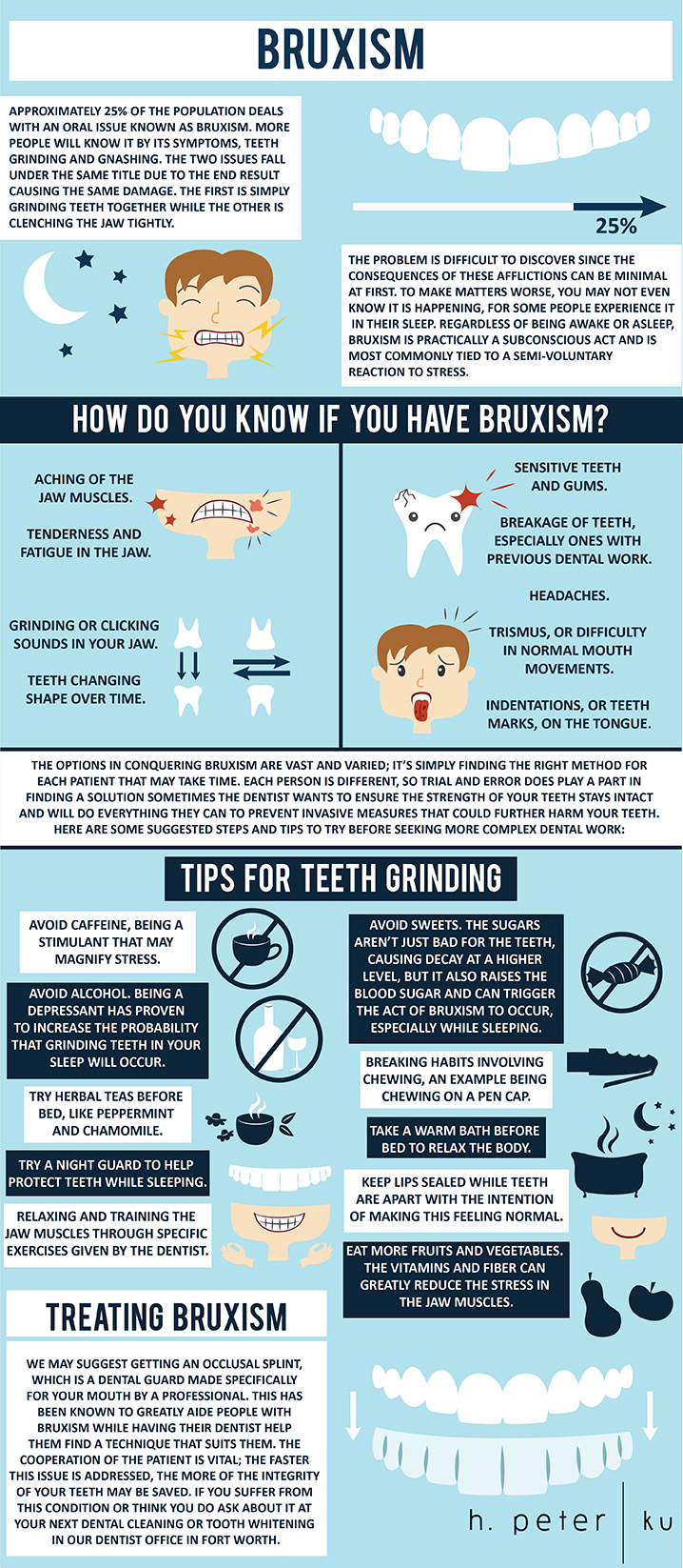 Bruxism Info-graphic