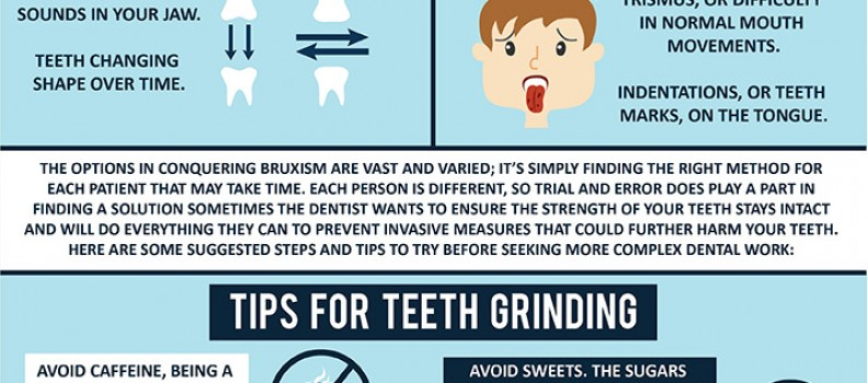 Bruxism Infographic